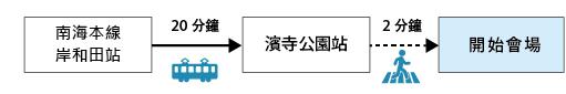 APA 飯店 關空岸和田